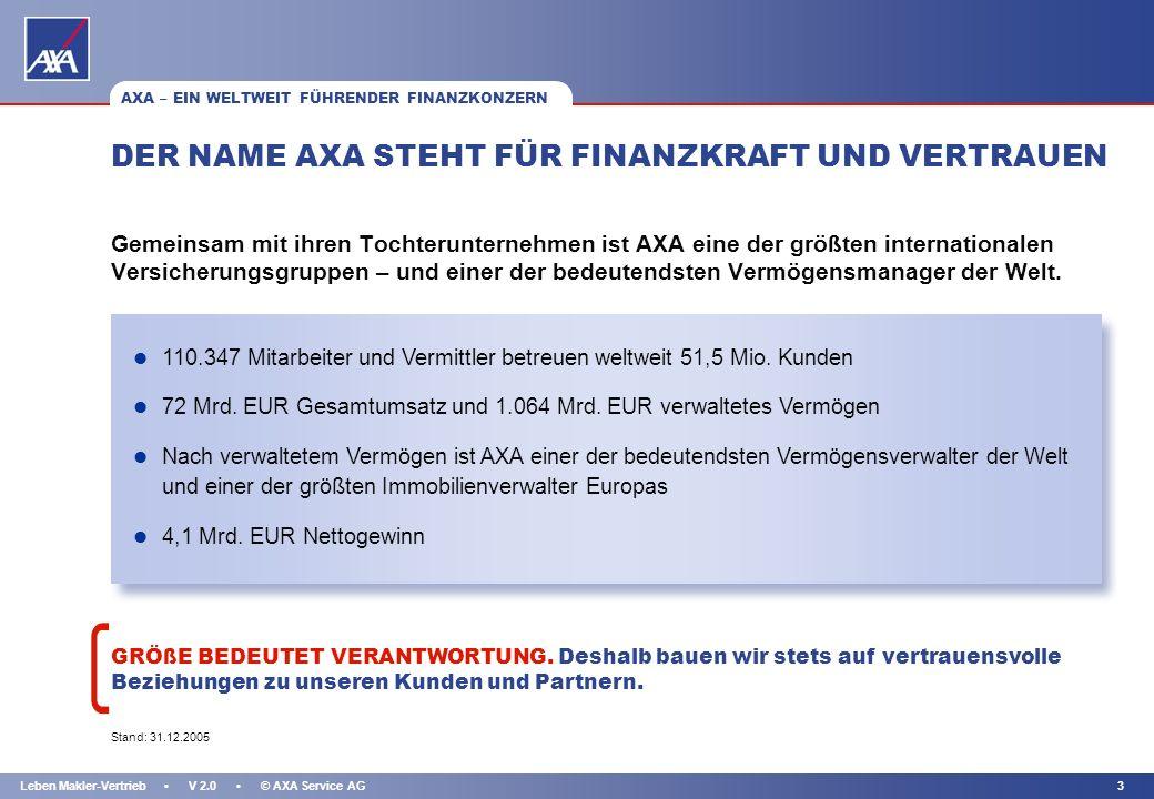 KAPITEL 2Leben Makler-Vertrieb V 2.0 © AXA Service AG AGENDA AXA – EIN WELTWEIT FÜHRENDER FINANZKONZERN Erfahren Sie, wer wir sind – und wie uns Analy