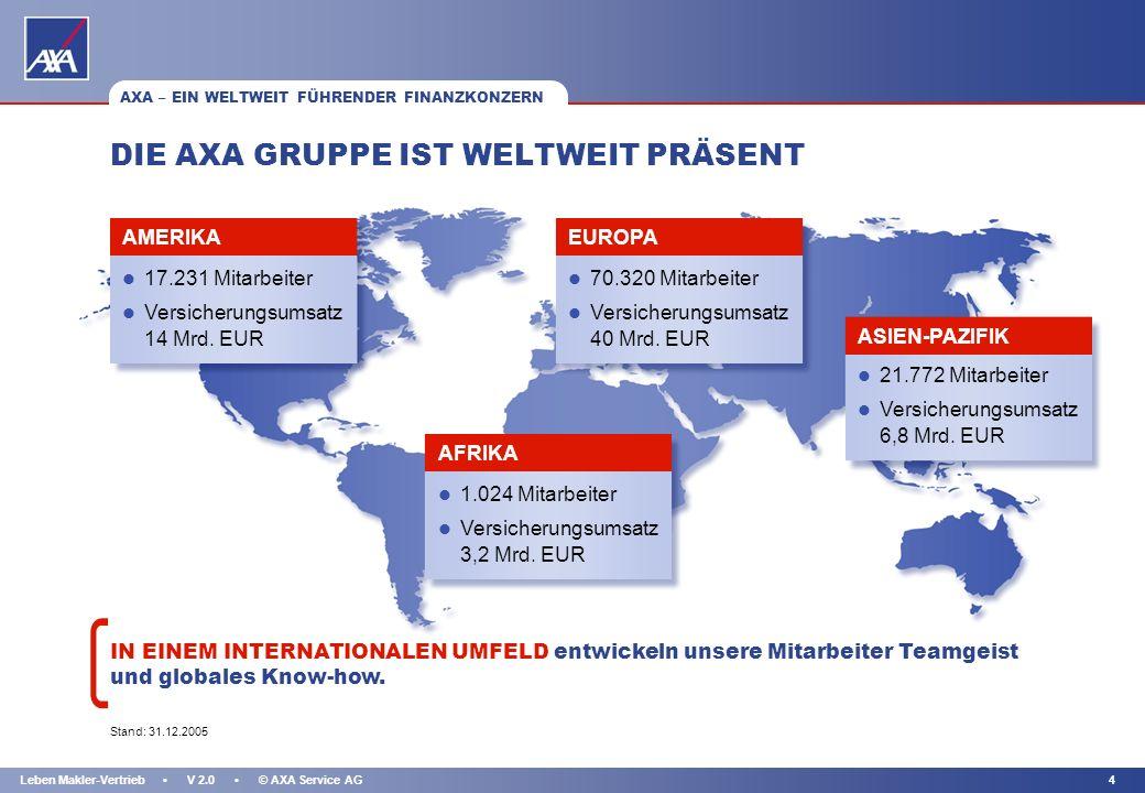 KAPITEL 3Leben Makler-Vertrieb V 2.0 © AXA Service AG l 110.347 Mitarbeiter und Vermittler betreuen weltweit 51,5 Mio. Kunden l 72 Mrd. EUR Gesamtumsa