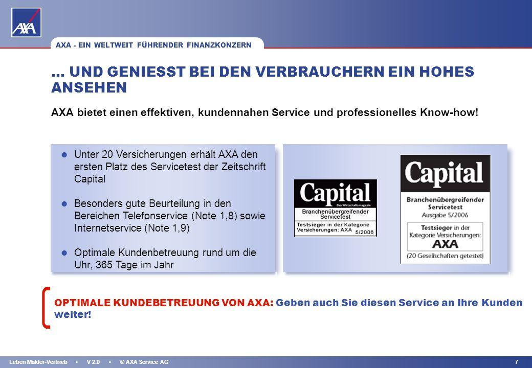 KAPITEL 6Leben Makler-Vertrieb V 2.0 © AXA Service AG R+V S&P Gesellschaft MoodysFitch Stand: 2005/2006 DIE AXA GRUPPE ERHÄLT BESTNOTEN VON FINANZANAL