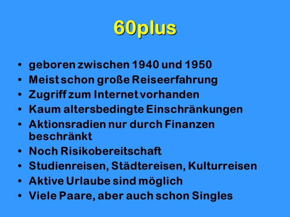 60plus geboren zwischen 1940 und 1950 Meist schon große Reiseerfahrung Zugriff zum Internet vorhanden Kaum altersbedingte Einschränkungen Aktionsradie