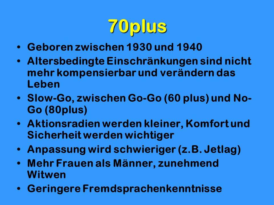 70plus Geboren zwischen 1930 und 1940 Altersbedingte Einschränkungen sind nicht mehr kompensierbar und verändern das Leben Slow-Go, zwischen Go-Go (60