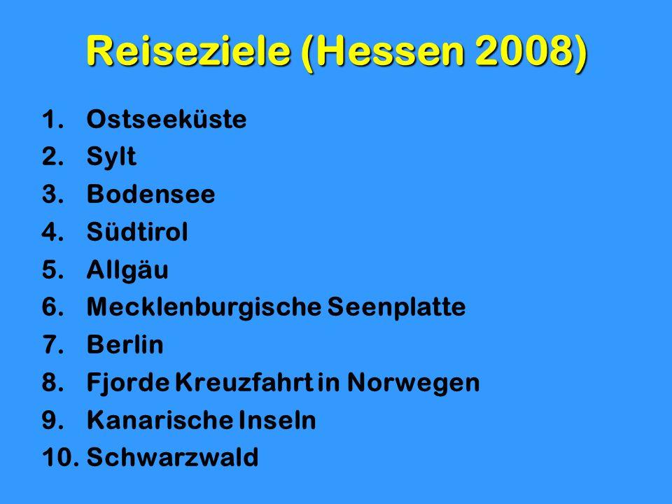 Reiseziele (Hessen 2008) 1.Ostseeküste 2.Sylt 3.Bodensee 4.Südtirol 5.Allgäu 6.Mecklenburgische Seenplatte 7.Berlin 8.Fjorde Kreuzfahrt in Norwegen 9.