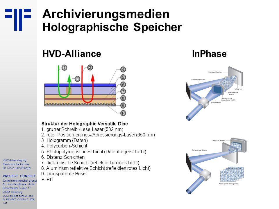 147 VdW-Arbeitstagung Elektronische Archive Dr. Ulrich Kampffmeyer PROJECT CONSULT Unternehmensberatung Dr. Ulrich Kampffmeyer GmbH Breitenfelder Stra