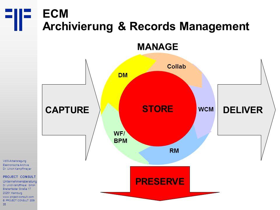 35 VdW-Arbeitstagung Elektronische Archive Dr.