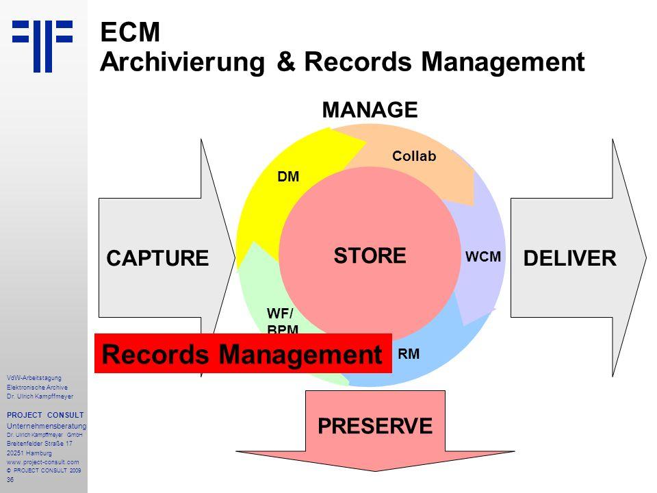 36 VdW-Arbeitstagung Elektronische Archive Dr.