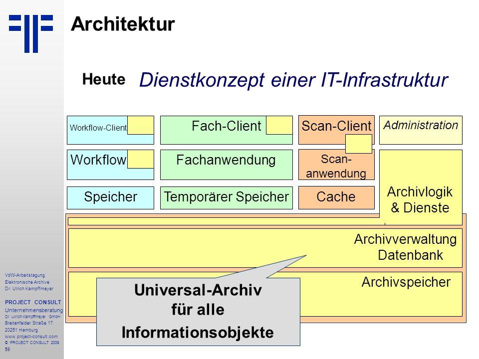 59 VdW-Arbeitstagung Elektronische Archive Dr. Ulrich Kampffmeyer PROJECT CONSULT Unternehmensberatung Dr. Ulrich Kampffmeyer GmbH Breitenfelder Straß