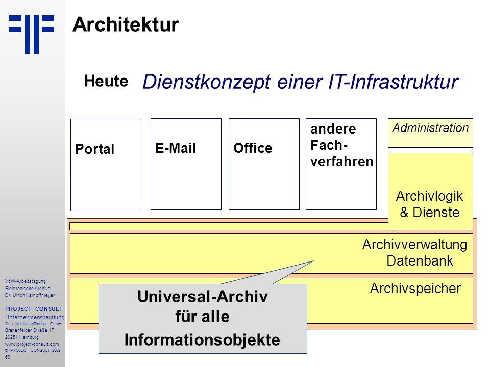 60 VdW-Arbeitstagung Elektronische Archive Dr. Ulrich Kampffmeyer PROJECT CONSULT Unternehmensberatung Dr. Ulrich Kampffmeyer GmbH Breitenfelder Straß