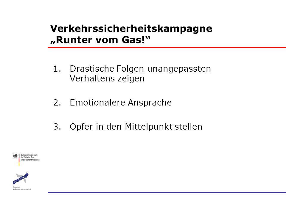 Verkehrssicherheitskampagne Runter vom Gas! 1.Drastische Folgen unangepassten Verhaltens zeigen 2.Emotionalere Ansprache 3.Opfer in den Mittelpunkt st