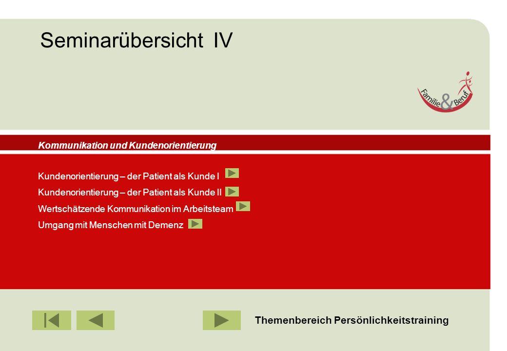 IBF Seminare 2008 Persönlichkeitstraining Konfliktmanagement I Konfliktmanagement II Praxisseminar Selbst- und Zeitmanagement Seminarübersicht V
