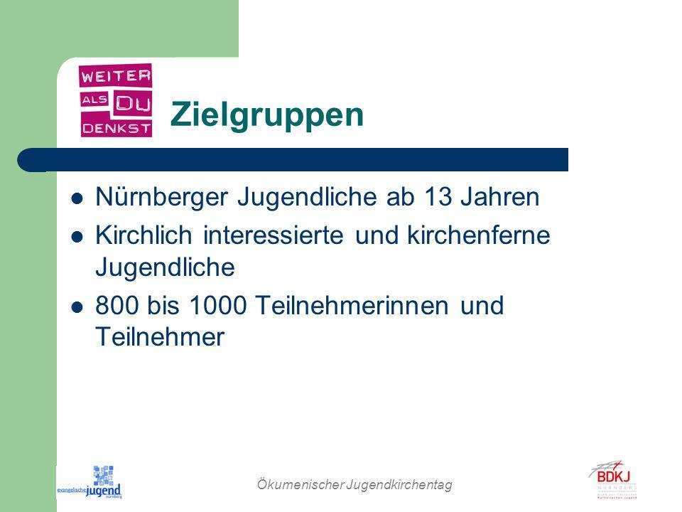 Ökumenischer Jugendkirchentag Zielgruppen Nürnberger Jugendliche ab 13 Jahren Kirchlich interessierte und kirchenferne Jugendliche 800 bis 1000 Teilne
