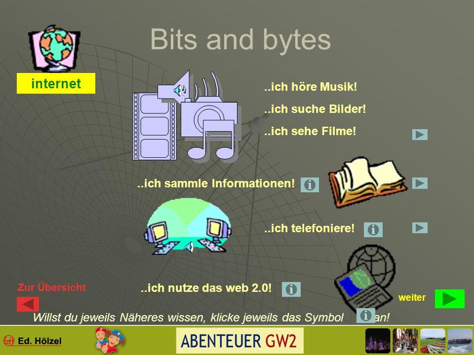 Bits and bytes Was nutzt du?..einen PC und mit dem…… games e-mails internet..schicke ich Post!..surfe ich im Internet! …spiele ich gerne! weiter