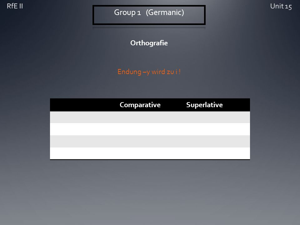 Orthografie ComparativeSuperlative Endung –y wird zu i !
