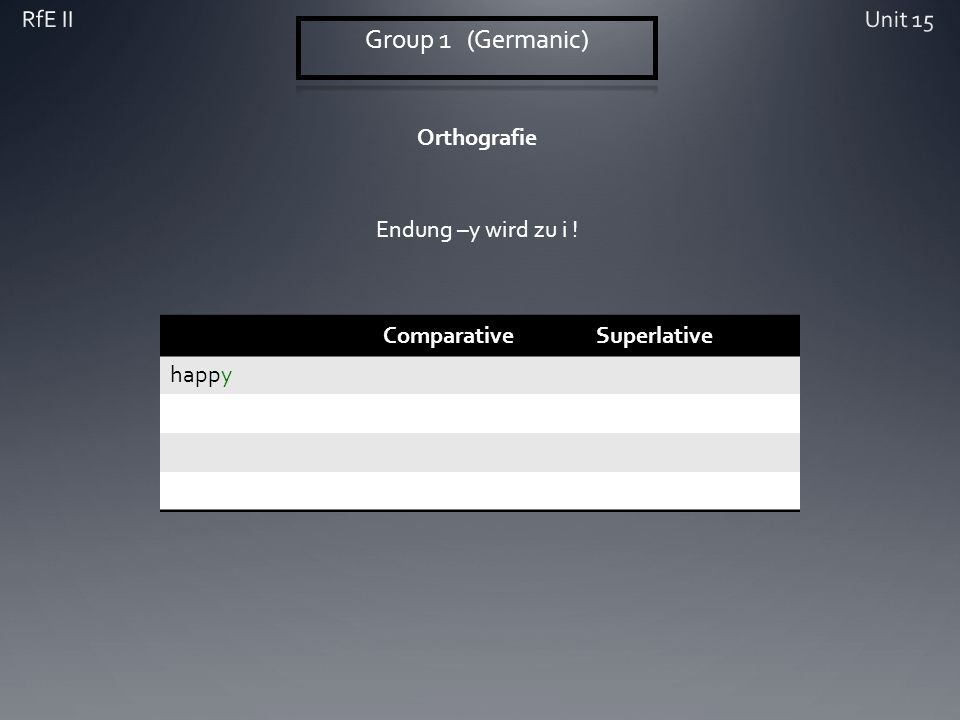 Orthografie ComparativeSuperlative happy Endung –y wird zu i !