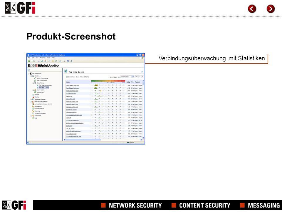 Verbindungsüberwachung mit Statistiken Produkt-Screenshot WebGrade Database zur Kategorisierung/ Filterung von Website-Aufrufen