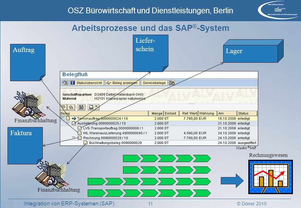 © Dörrer 2010 OSZ Bürowirtschaft und Dienstleistungen, Berlin 11 Integration von ERP-Systemen (SAP) AuftragLiefer- schein Lager Faktura Rechnungswesen