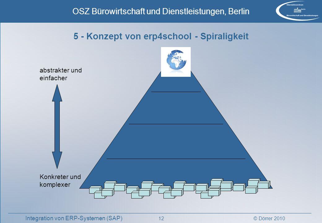 © Dörrer 2010 OSZ Bürowirtschaft und Dienstleistungen, Berlin 12 Integration von ERP-Systemen (SAP) 5 - Konzept von erp4school - Spiraligkeit Konkrete