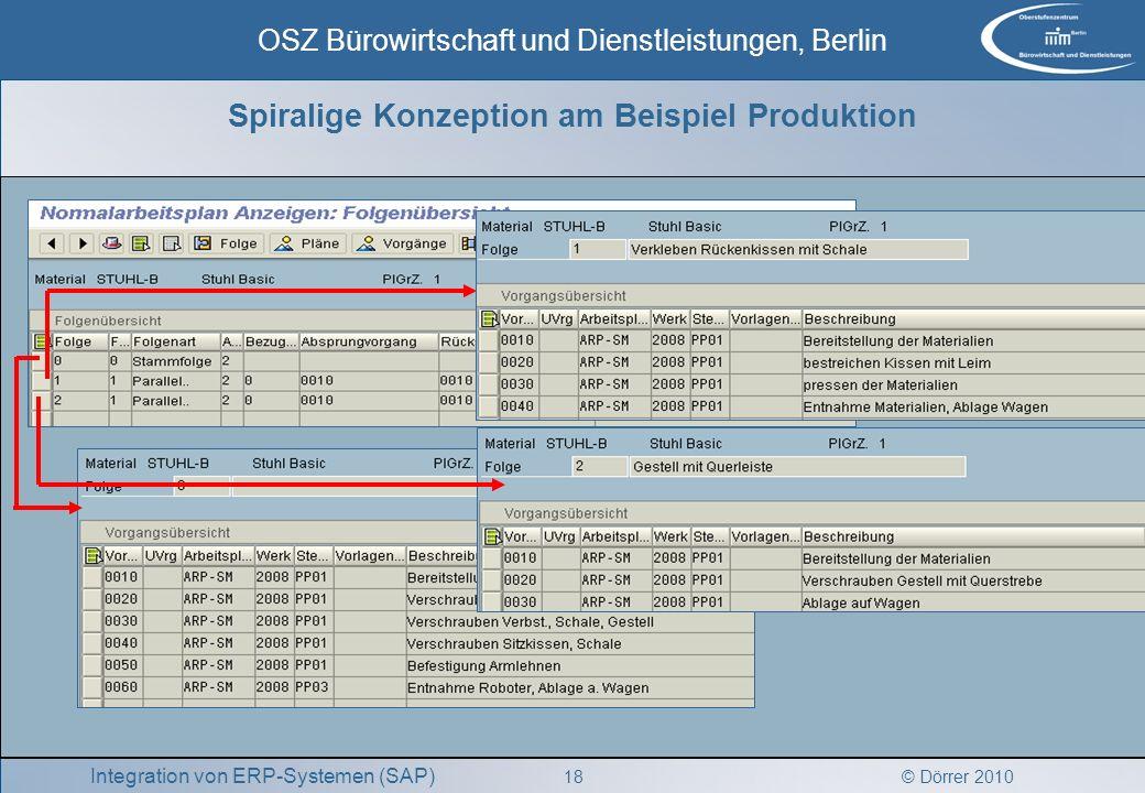 © Dörrer 2010 OSZ Bürowirtschaft und Dienstleistungen, Berlin 18 Integration von ERP-Systemen (SAP) Spiralige Konzeption am Beispiel Produktion