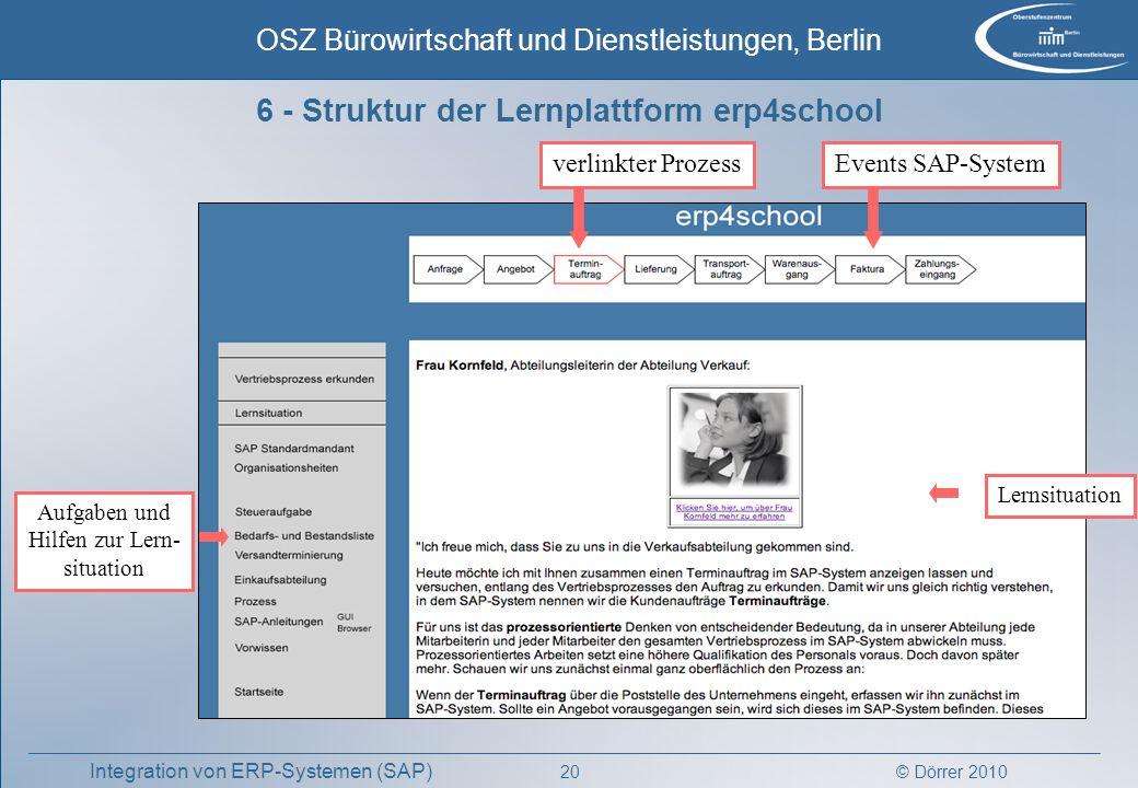 © Dörrer 2010 OSZ Bürowirtschaft und Dienstleistungen, Berlin 20 Integration von ERP-Systemen (SAP) Aufgaben und Hilfen zur Lern- situation Lernsituat
