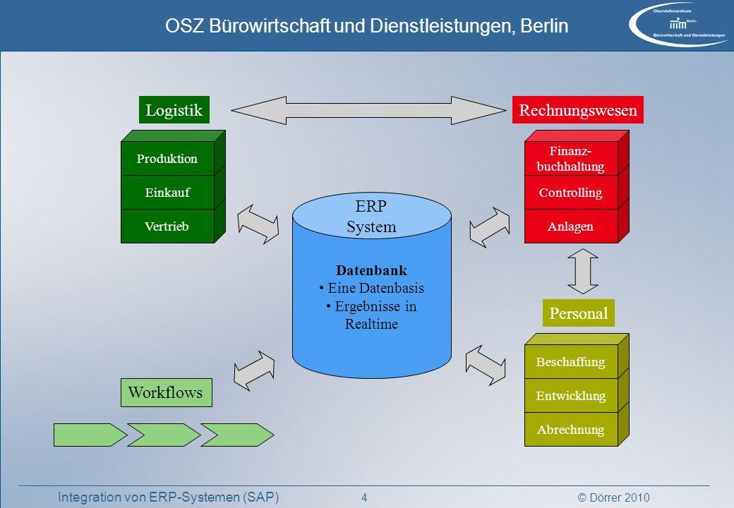 © Dörrer 2010 OSZ Bürowirtschaft und Dienstleistungen, Berlin 4 Integration von ERP-Systemen (SAP) Logistik Personal Vertrieb Einkauf Produktion Rechn