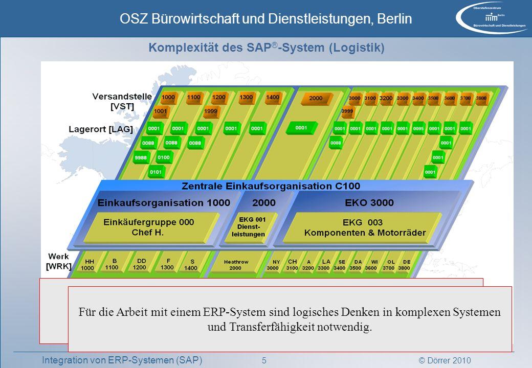 © Dörrer 2010 OSZ Bürowirtschaft und Dienstleistungen, Berlin 5 Integration von ERP-Systemen (SAP) Die Arbeit mit einem ERP-System ist eine Arbeit an