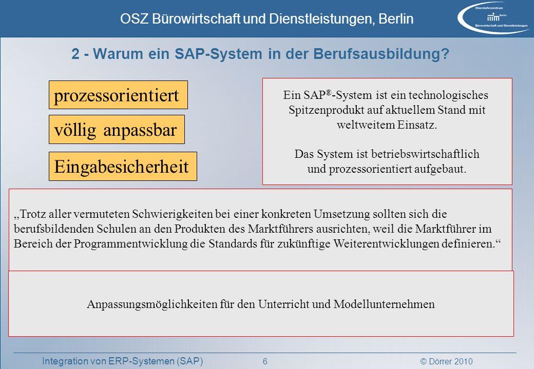 © Dörrer 2010 OSZ Bürowirtschaft und Dienstleistungen, Berlin 6 Integration von ERP-Systemen (SAP) prozessorientiert völlig anpassbar Eingabesicherhei