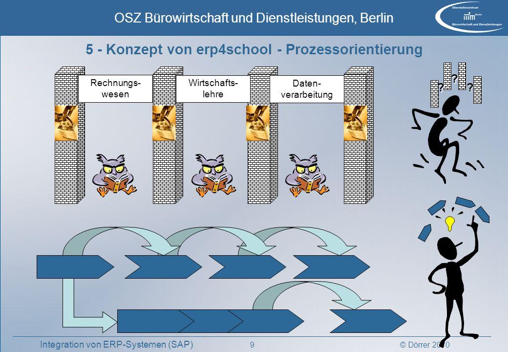 © Dörrer 2010 OSZ Bürowirtschaft und Dienstleistungen, Berlin 9 Integration von ERP-Systemen (SAP) 5 - Konzept von erp4school - Prozessorientierung ?
