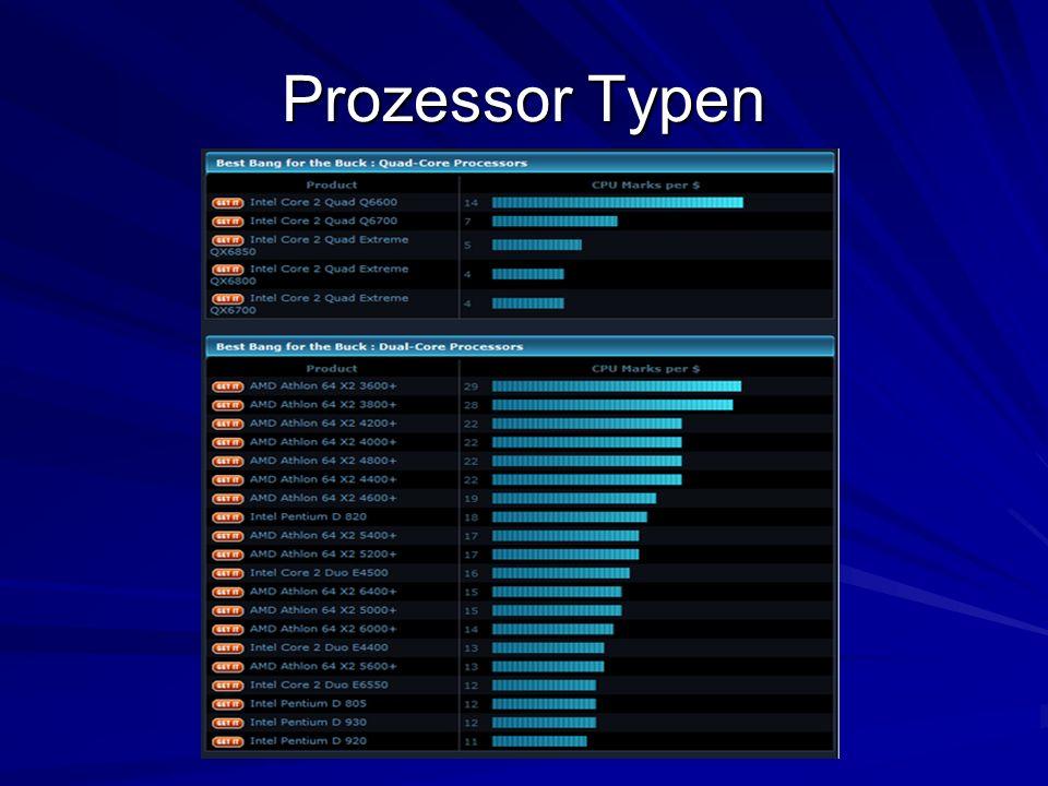 Prozessor Typen