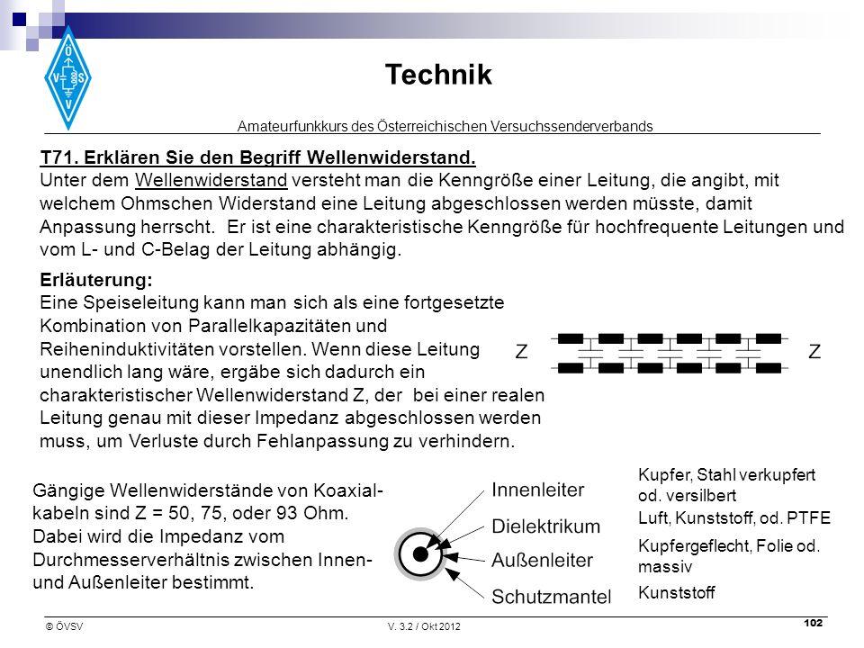 Amateurfunkkurs des Österreichischen Versuchssenderverbands Technik © ÖVSVV. 3.2 / Okt 2012 102 T71. Erklären Sie den Begriff Wellenwiderstand. Unter