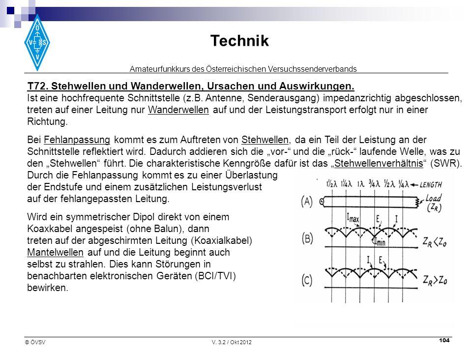Amateurfunkkurs des Österreichischen Versuchssenderverbands Technik © ÖVSVV. 3.2 / Okt 2012 104 T72. Stehwellen und Wanderwellen, Ursachen und Auswirk