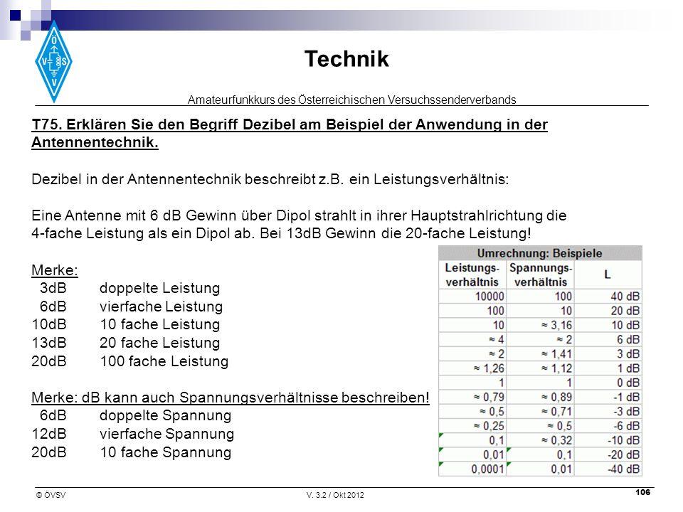 Amateurfunkkurs des Österreichischen Versuchssenderverbands Technik © ÖVSVV. 3.2 / Okt 2012 106 T75. Erklären Sie den Begriff Dezibel am Beispiel der