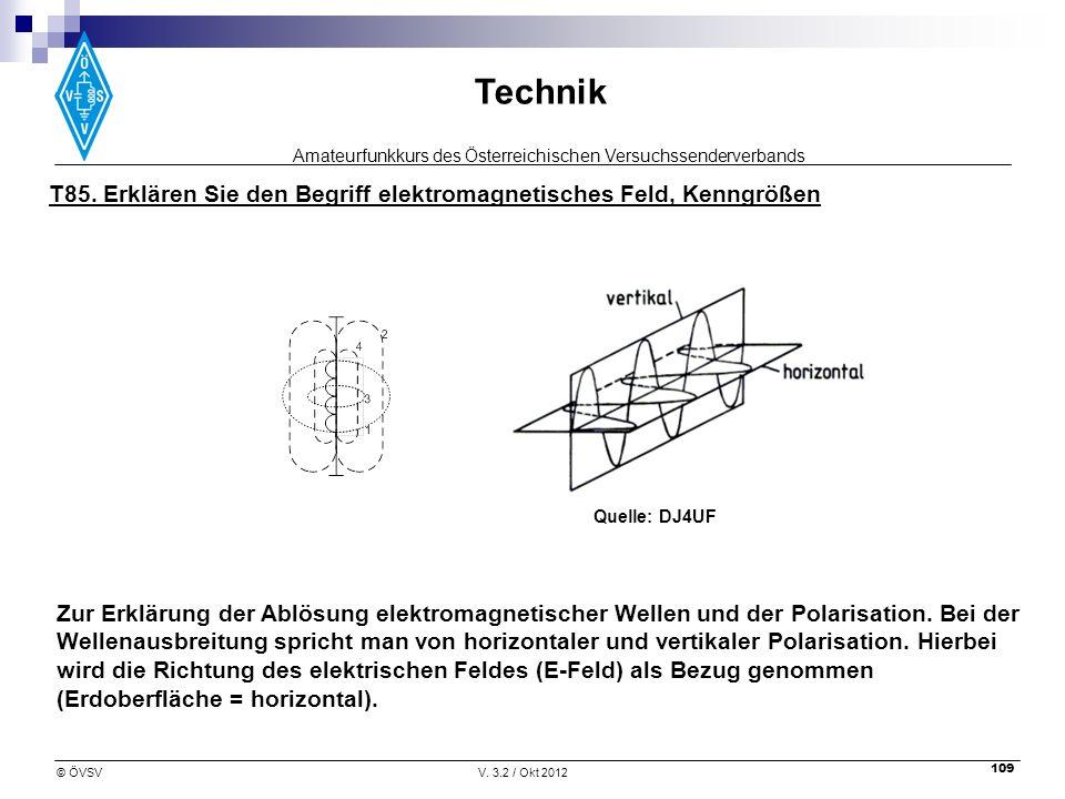 Amateurfunkkurs des Österreichischen Versuchssenderverbands Technik © ÖVSVV. 3.2 / Okt 2012 109 Zur Erklärung der Ablösung elektromagnetischer Wellen