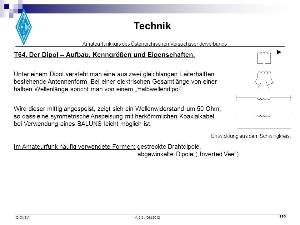 Amateurfunkkurs des Österreichischen Versuchssenderverbands Technik © ÖVSVV. 3.2 / Okt 2012 110 T64. Der Dipol – Aufbau, Kenngrößen und Eigenschaften.