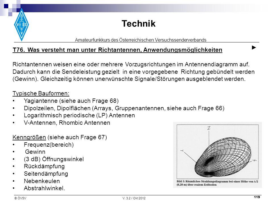 Amateurfunkkurs des Österreichischen Versuchssenderverbands Technik © ÖVSVV. 3.2 / Okt 2012 119 T76. Was versteht man unter Richtantennen, Anwendungsm