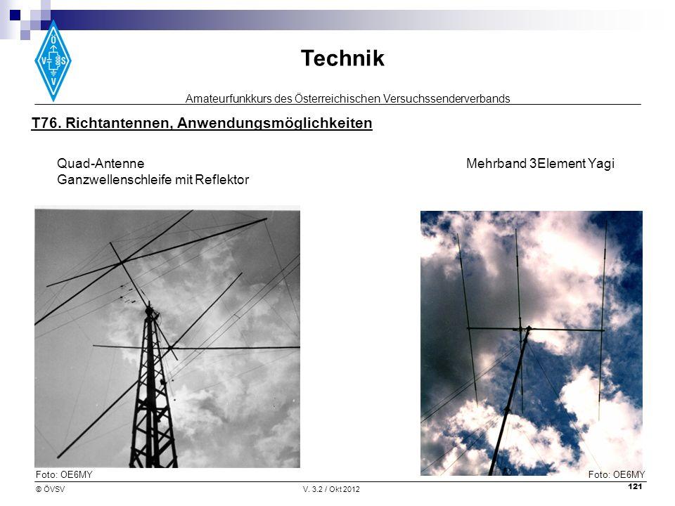 Amateurfunkkurs des Österreichischen Versuchssenderverbands Technik © ÖVSVV. 3.2 / Okt 2012 121 T76. Richtantennen, Anwendungsmöglichkeiten Foto: OE6M