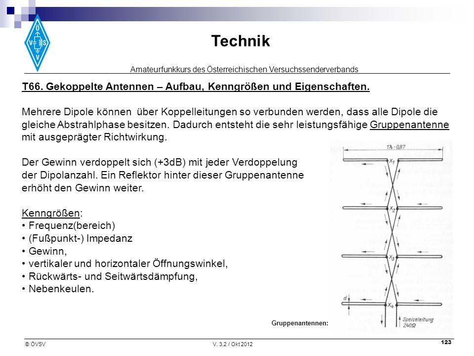 Amateurfunkkurs des Österreichischen Versuchssenderverbands Technik © ÖVSVV. 3.2 / Okt 2012 123 T66. Gekoppelte Antennen – Aufbau, Kenngrößen und Eige