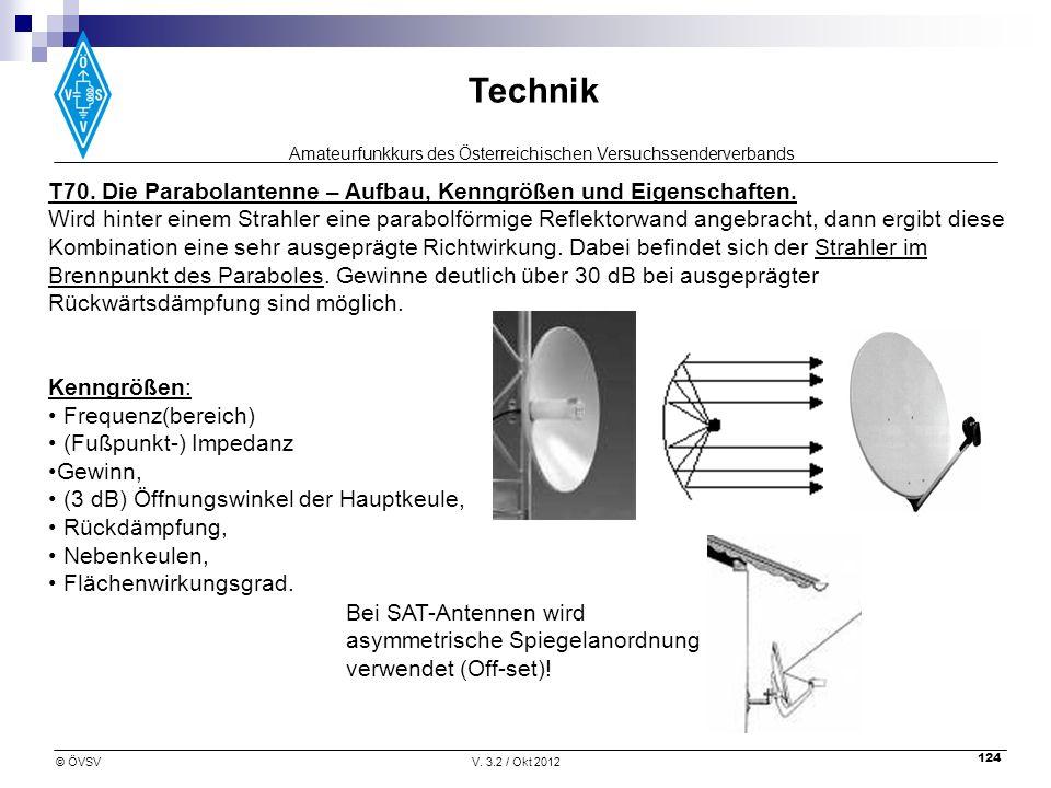 Amateurfunkkurs des Österreichischen Versuchssenderverbands Technik © ÖVSVV. 3.2 / Okt 2012 124 T70. Die Parabolantenne – Aufbau, Kenngrößen und Eigen