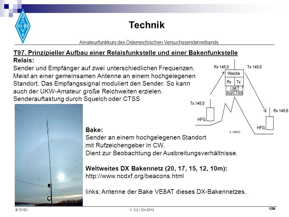 Amateurfunkkurs des Österreichischen Versuchssenderverbands Technik © ÖVSVV. 3.2 / Okt 2012 126 T97. Prinzipieller Aufbau einer Relaisfunkstelle und e