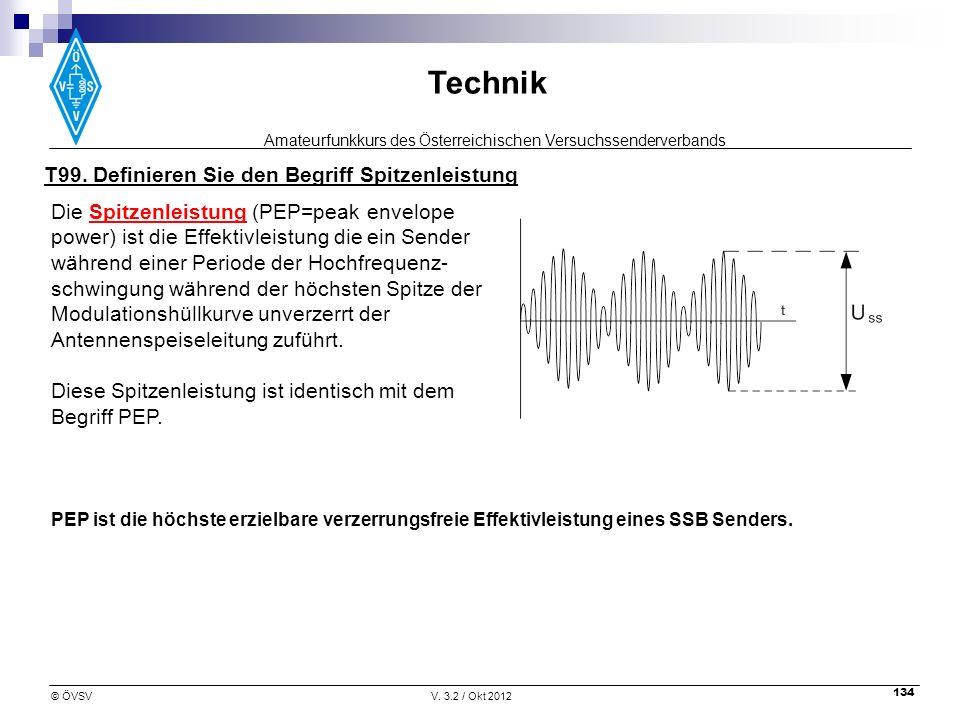 Amateurfunkkurs des Österreichischen Versuchssenderverbands Technik © ÖVSVV. 3.2 / Okt 2012 134 T99. Definieren Sie den Begriff Spitzenleistung PEP is