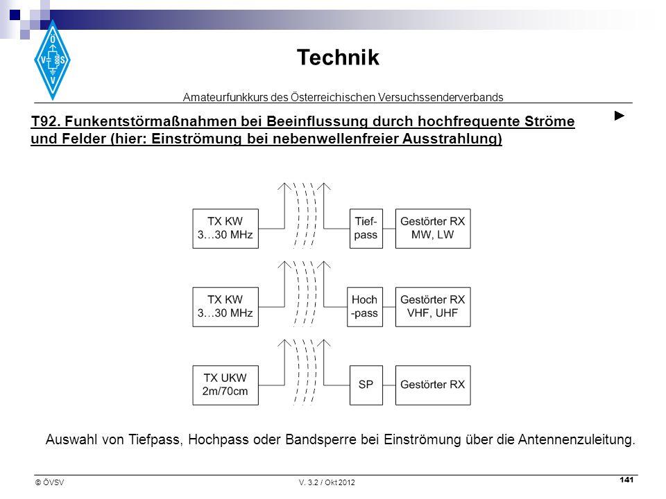 Amateurfunkkurs des Österreichischen Versuchssenderverbands Technik © ÖVSVV. 3.2 / Okt 2012 141 T92. Funkentstörmaßnahmen bei Beeinflussung durch hoch