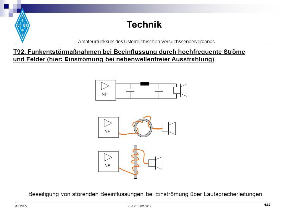 Amateurfunkkurs des Österreichischen Versuchssenderverbands Technik © ÖVSVV. 3.2 / Okt 2012 142 T92. Funkentstörmaßnahmen bei Beeinflussung durch hoch