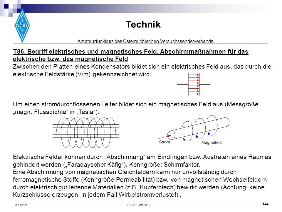 Amateurfunkkurs des Österreichischen Versuchssenderverbands Technik © ÖVSVV. 3.2 / Okt 2012 144 T86. Begriff elektrisches und magnetisches Feld, Absch