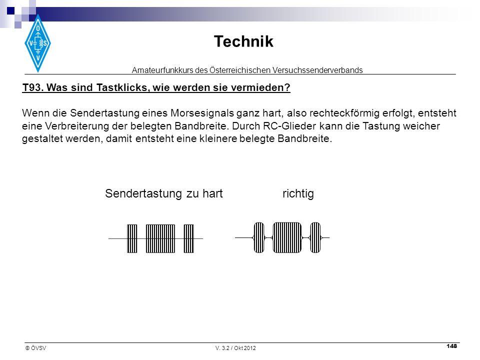 Amateurfunkkurs des Österreichischen Versuchssenderverbands Technik © ÖVSVV. 3.2 / Okt 2012 148 T93. Was sind Tastklicks, wie werden sie vermieden? We