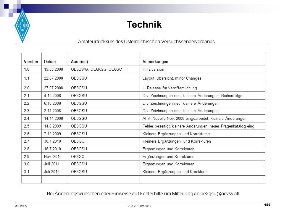Amateurfunkkurs des Österreichischen Versuchssenderverbands Technik © ÖVSVV. 3.2 / Okt 2012 156 VersionDatumAutor(en)Anmerkungen 1.019.03.2008OE6BWG,