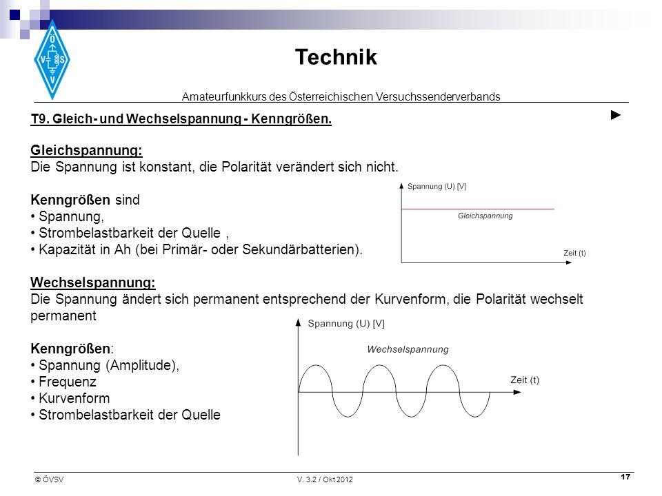 Amateurfunkkurs des Österreichischen Versuchssenderverbands Technik © ÖVSVV. 3.2 / Okt 2012 17 T9. Gleich- und Wechselspannung - Kenngrößen. Gleichspa
