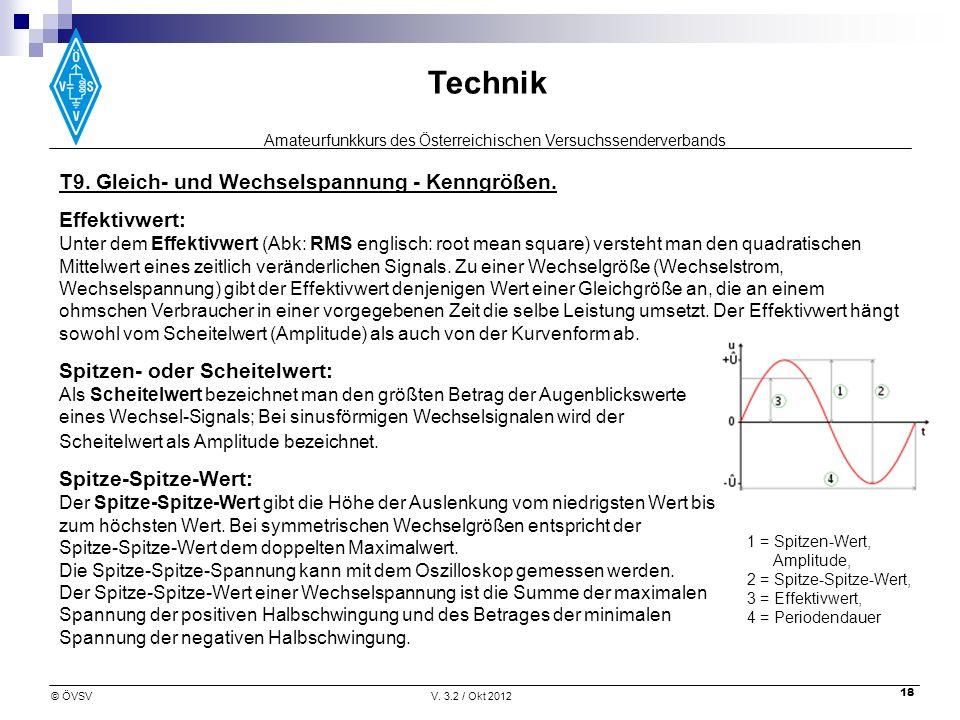 Amateurfunkkurs des Österreichischen Versuchssenderverbands Technik © ÖVSVV. 3.2 / Okt 2012 18 T9. Gleich- und Wechselspannung - Kenngrößen. Effektivw