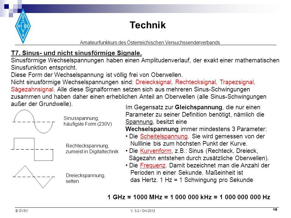 Amateurfunkkurs des Österreichischen Versuchssenderverbands Technik © ÖVSVV. 3.2 / Okt 2012 19 T7. Sinus- und nicht sinusförmige Signale. Sinusförmige