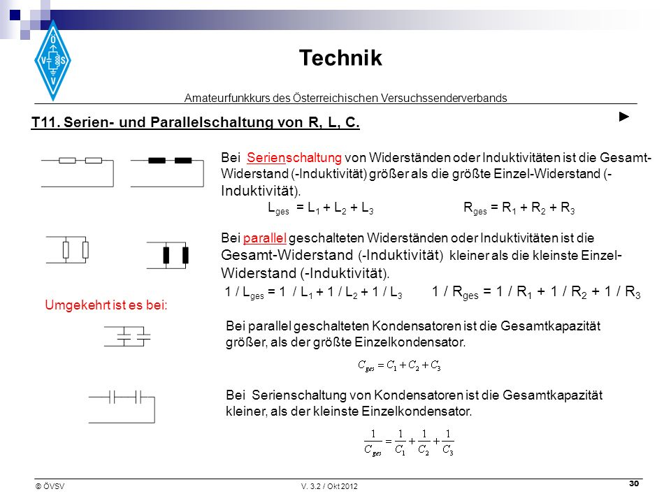 Amateurfunkkurs des Österreichischen Versuchssenderverbands Technik © ÖVSVV. 3.2 / Okt 2012 30 Bei parallel geschalteten Kondensatoren ist die Gesamtk