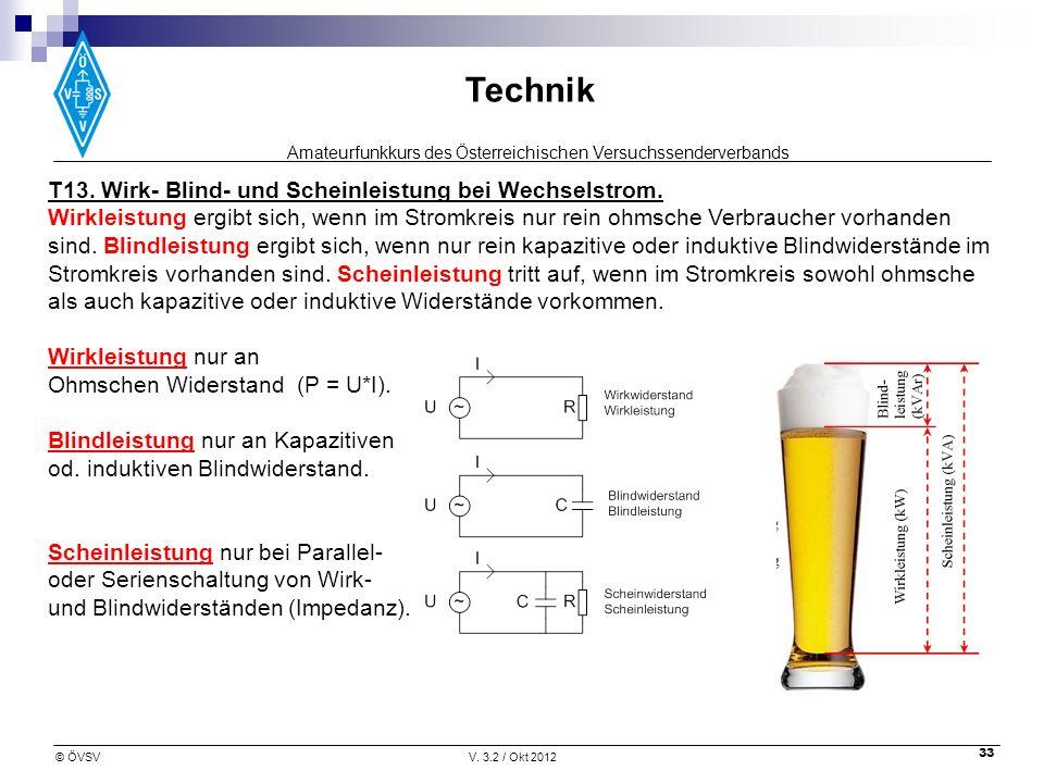 Amateurfunkkurs des Österreichischen Versuchssenderverbands Technik © ÖVSVV. 3.2 / Okt 2012 33 T13. Wirk- Blind- und Scheinleistung bei Wechselstrom.