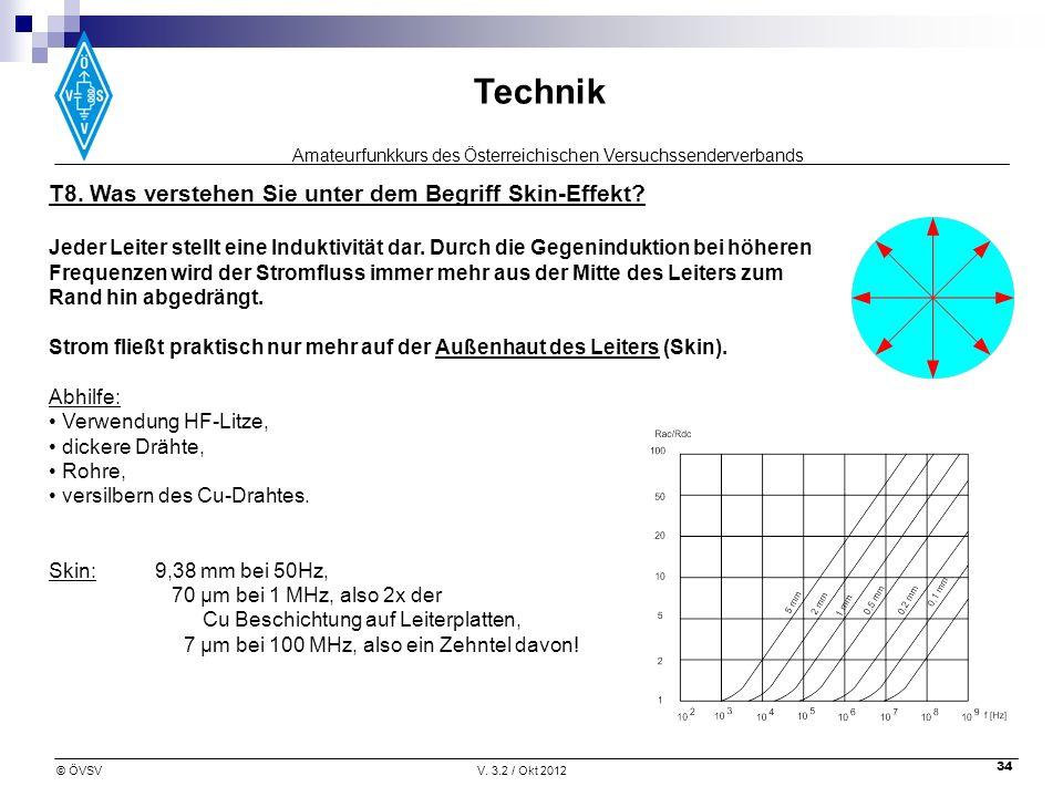 Amateurfunkkurs des Österreichischen Versuchssenderverbands Technik © ÖVSVV. 3.2 / Okt 2012 34 T8. Was verstehen Sie unter dem Begriff Skin-Effekt? Je