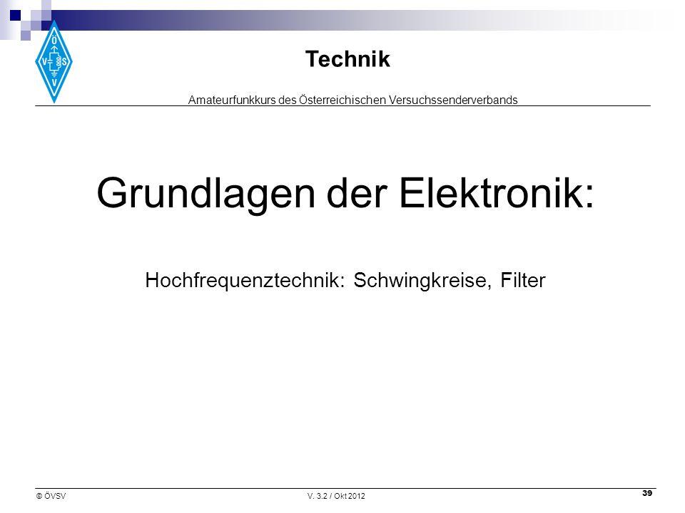 Amateurfunkkurs des Österreichischen Versuchssenderverbands Technik © ÖVSVV. 3.2 / Okt 2012 39 Grundlagen der Elektronik: Hochfrequenztechnik: Schwing